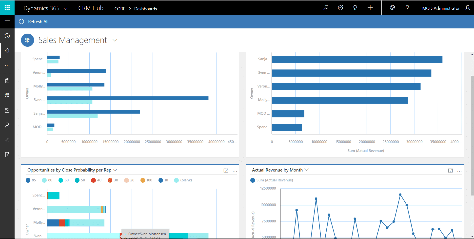 New Unified Interface Microsoft Dynamics 365/CRM