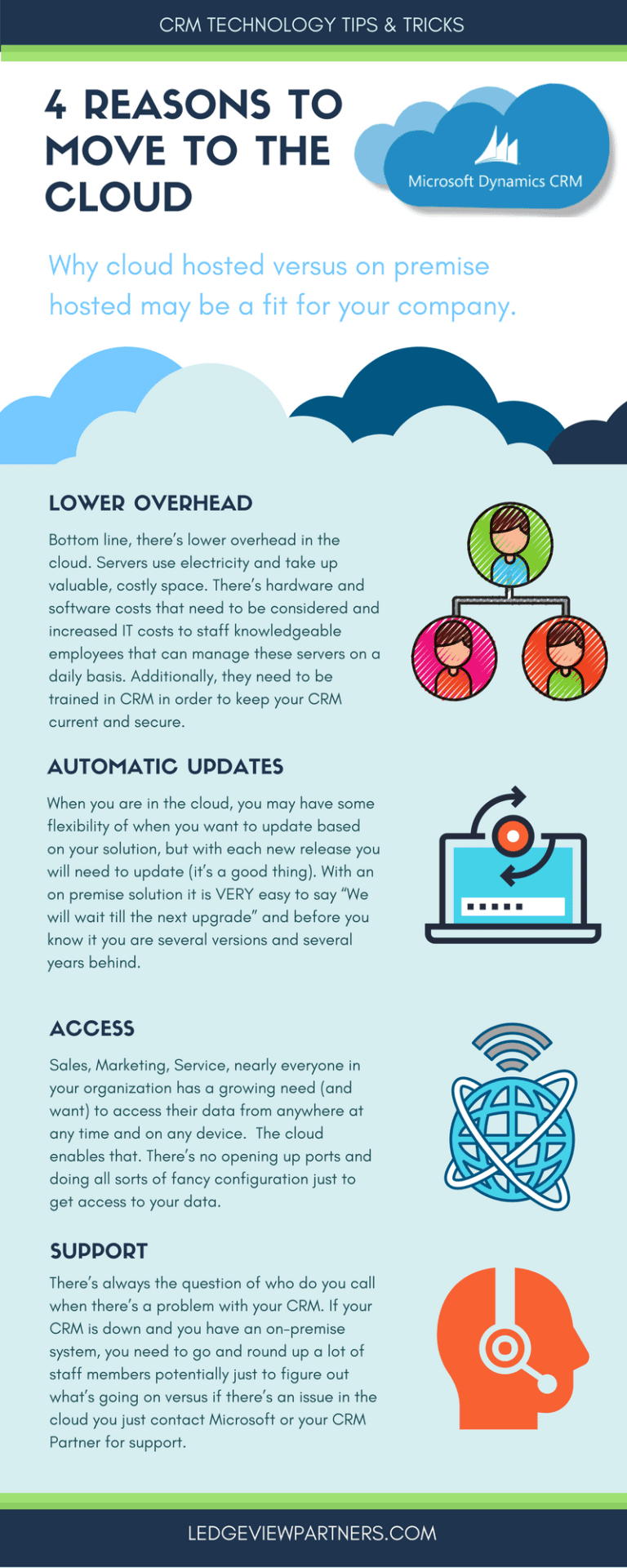 Ledgeview Partners Infographic
