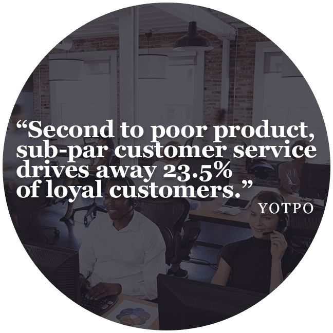 Ledgeview Partners Customer Service Statistic